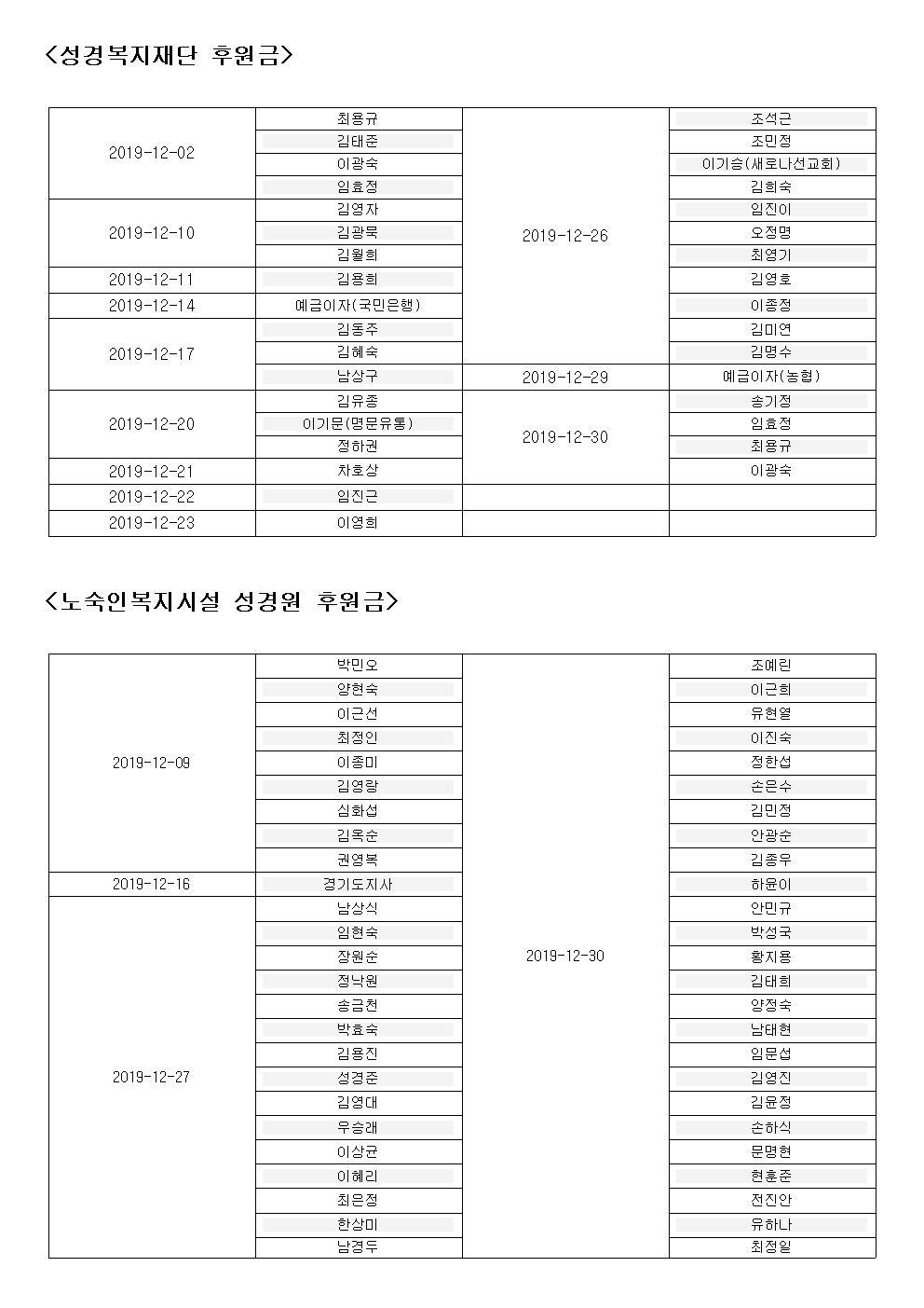 2019-12 후원 알림게시판001.jpg